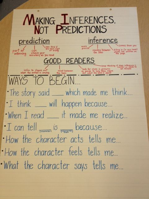 Language At 3 Predicts 3rd Grade >> Making Inferences Not Predictions Love The Distinction And The