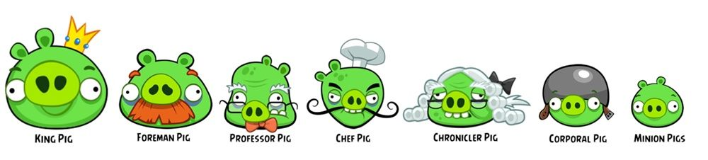 Pig Talent Angry Birds Pigs Coloring Pages Angry Birds