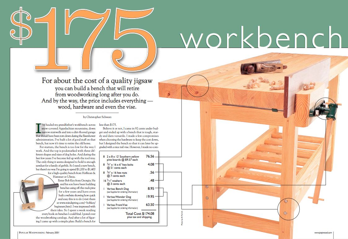Do It Yourself Home Design: Free Workbench Plans – The $175 Homemade Workbench