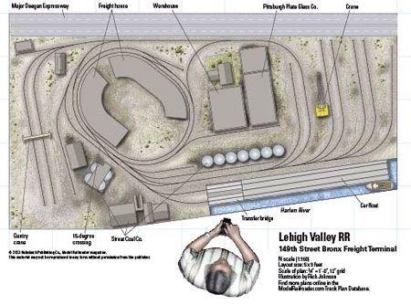 Lehigh Valley Rr From Track Plan Database Modelrailroader Com
