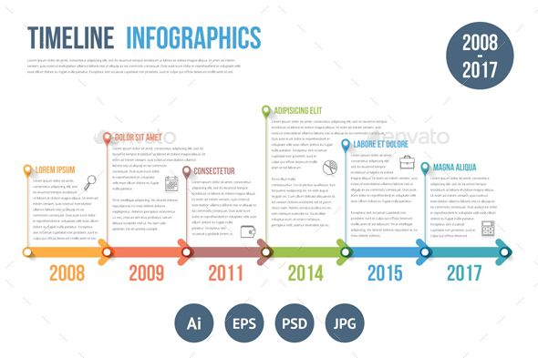 Timeline InfographicsTimeline infographics template with colorful arrows, workflow or process diagram  Archive contains: - Vector Ai CS3 file with Live text - Vector EPS10 file with text converted to outlines - Photoshop PSD file with Live text - JPG Preview image  Fonts: - Open Sans, fontsquirrel.com/fonts/open-sans - Bebas Neue, fontsquirrel.com/fonts/bebas-neue