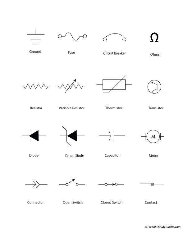 Electrical Circuit Symboleanings, Wiring Diagram Circuit Breaker Symbol