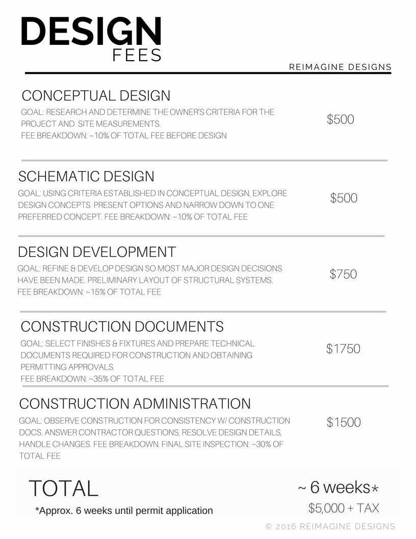 24 Interior Design Proposal Template in 2020 (With images