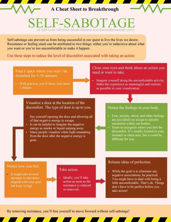 thoughts feelings behaviors worksheet