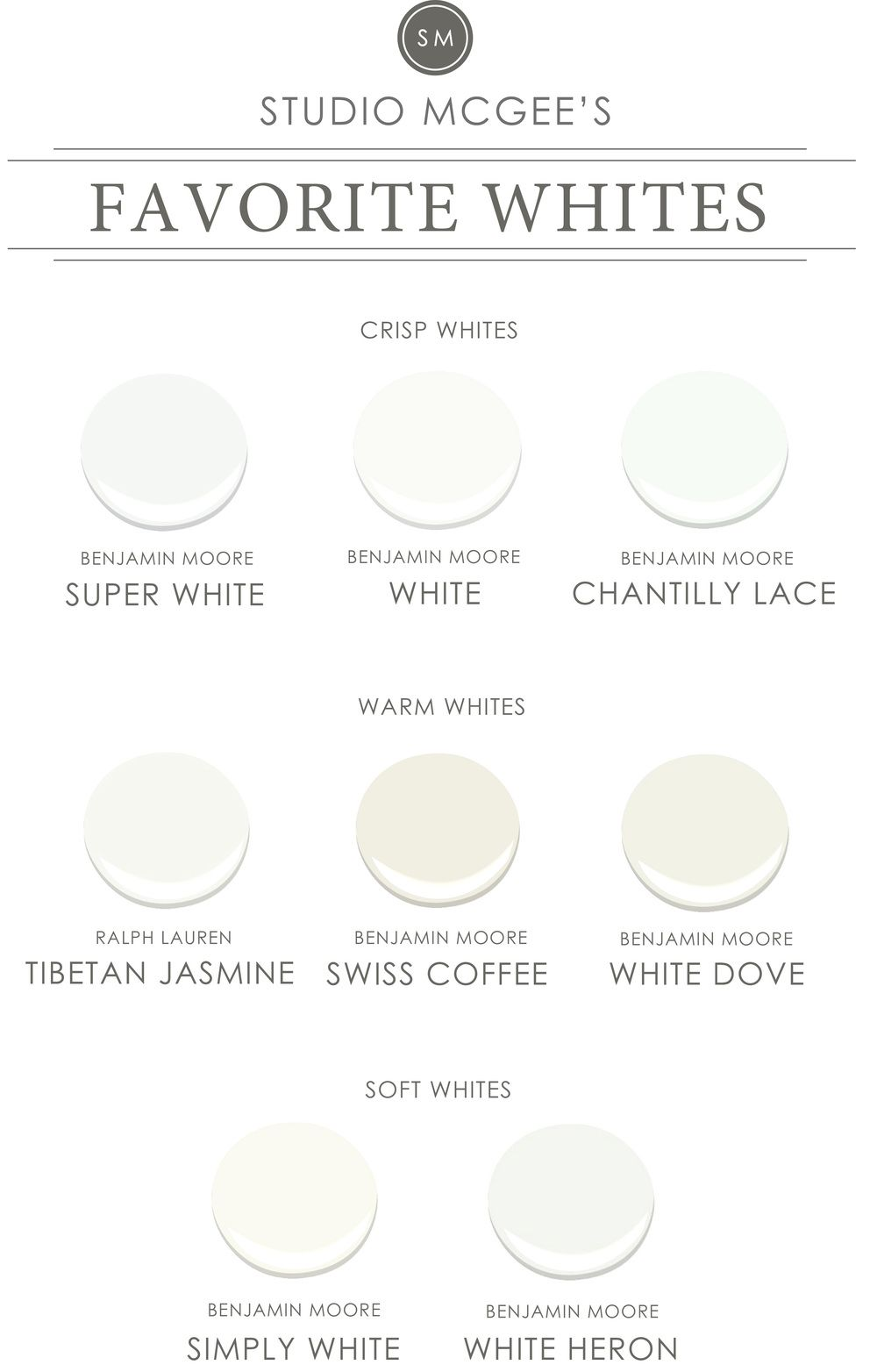 Benjamin moore color of the year  simply white studio mcgee also in colors rh pinterest