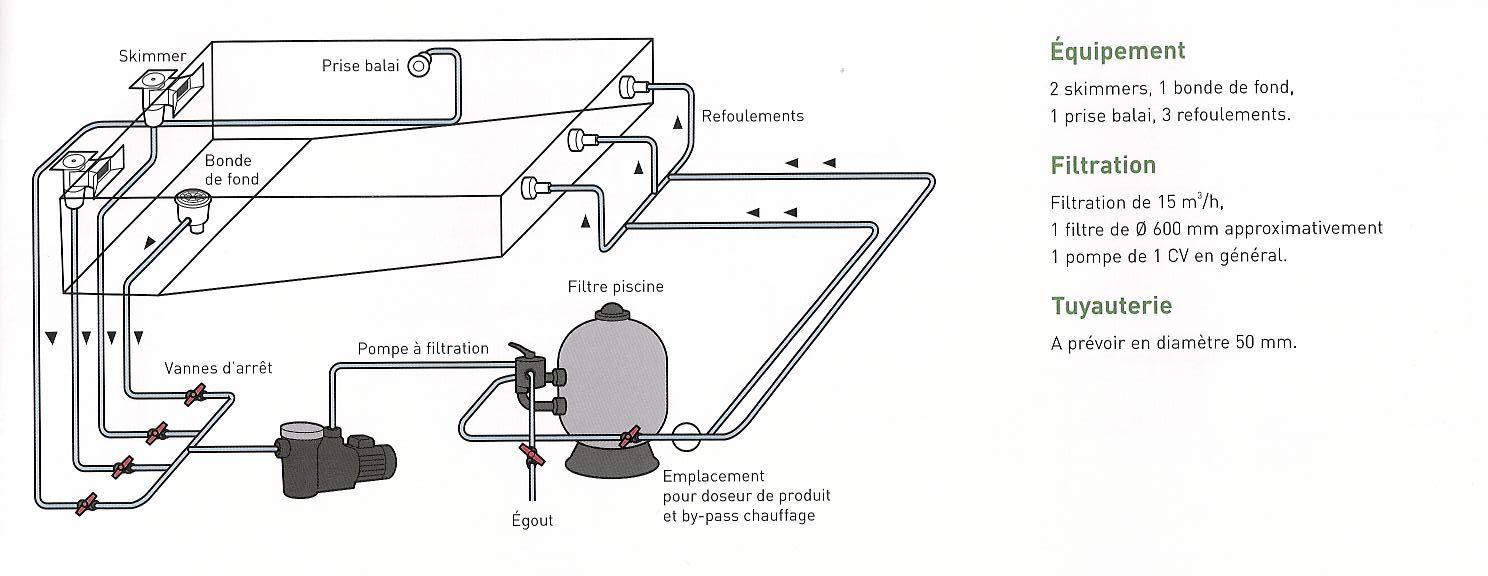 schema-piscine-50-75m3-construiresapiscine.com_.jpg (1488×576) | GC ...