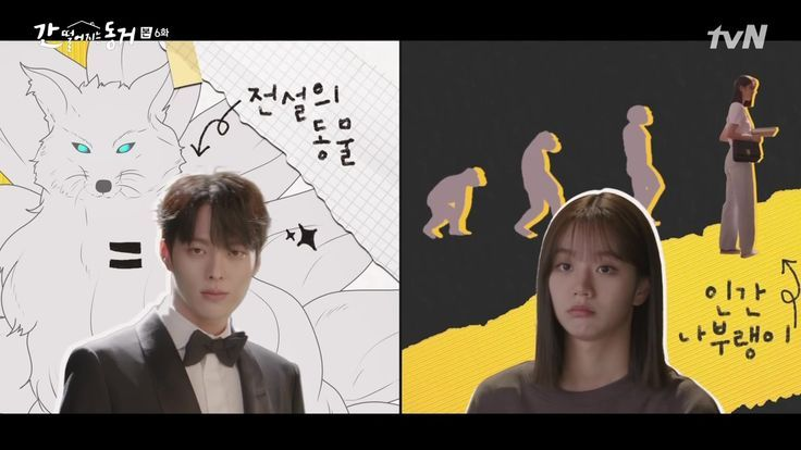Recap: My Roommate is a Gumiho (2021) Episodes 5-6