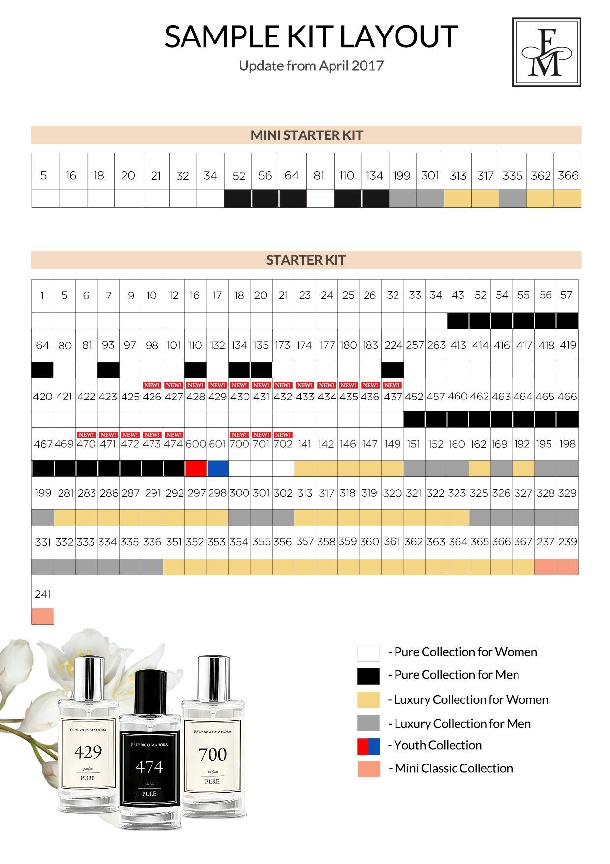 sample_kit_2017_1490889562.jpg (1240×1754) Fm cosmetics