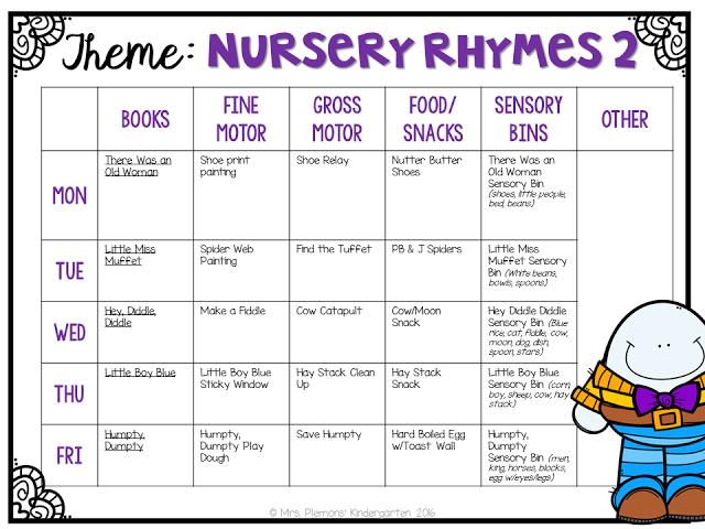 Tons Of Fun Nursery Rhyme Themed Activities And Ideas Perfect For Tot School Preschool Or The Kindergarten Clroom