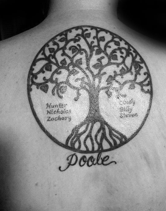 Top 59 Family Tree Tattoo Ideas 2020 Inspiration Guide Family Tree Tattoo Tree Tattoo Men Family Name Tattoos