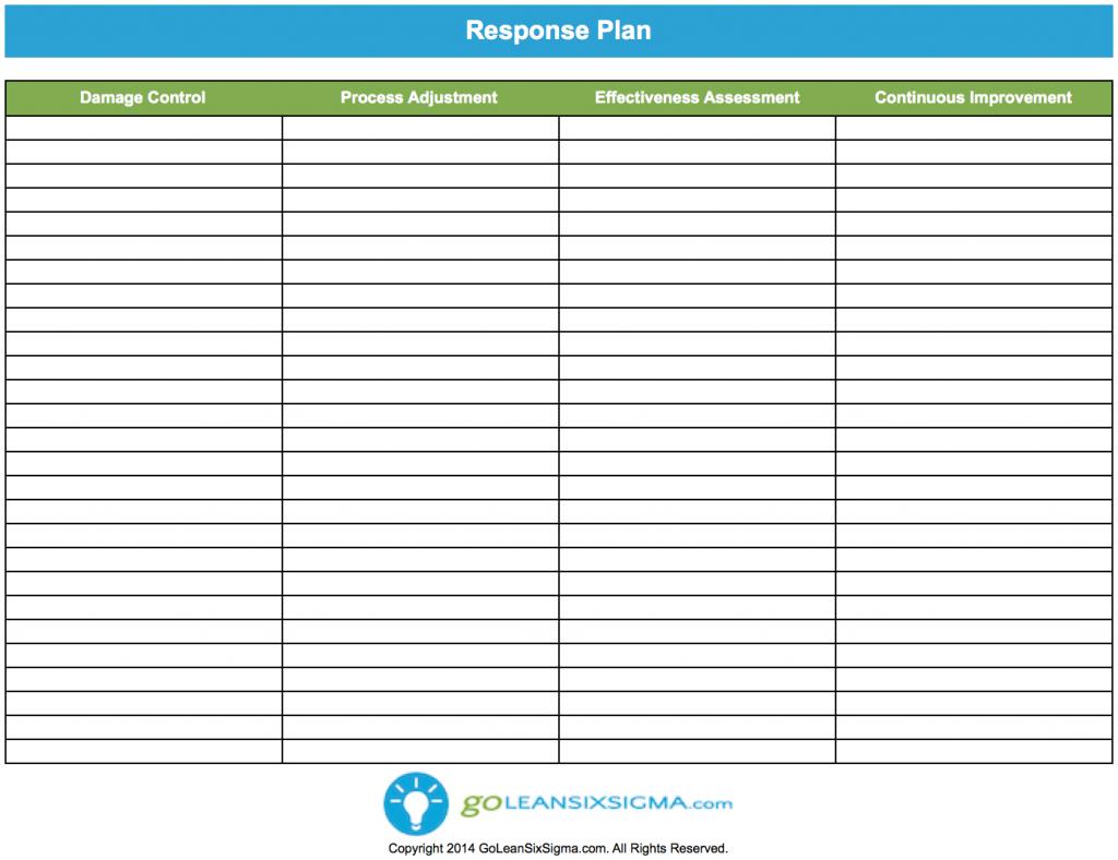 Response Plan See Monitoring Amp Response Plan