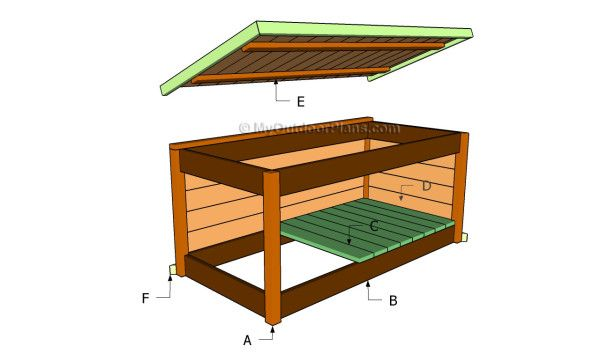 Deck Box Plans Deck Box Storage Building A Deck Diy Deck