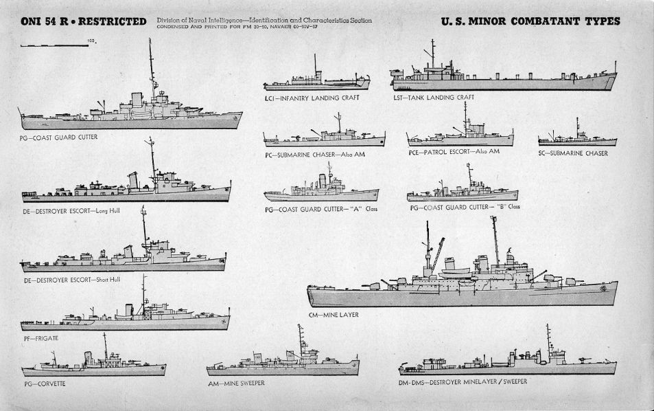 Minor Combatant US Navy ships of World War Two Navy