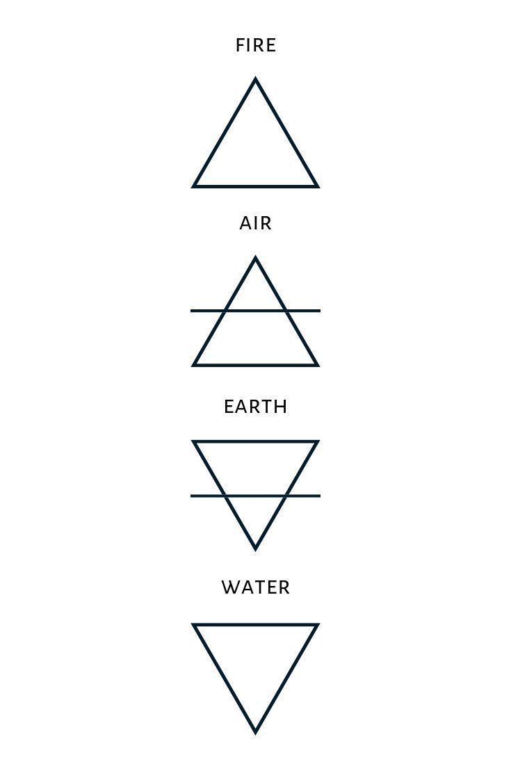 Photo of What does the earth symbol represent? The basic elements of alchemy minimal #diytattooimages – diy tattoo images