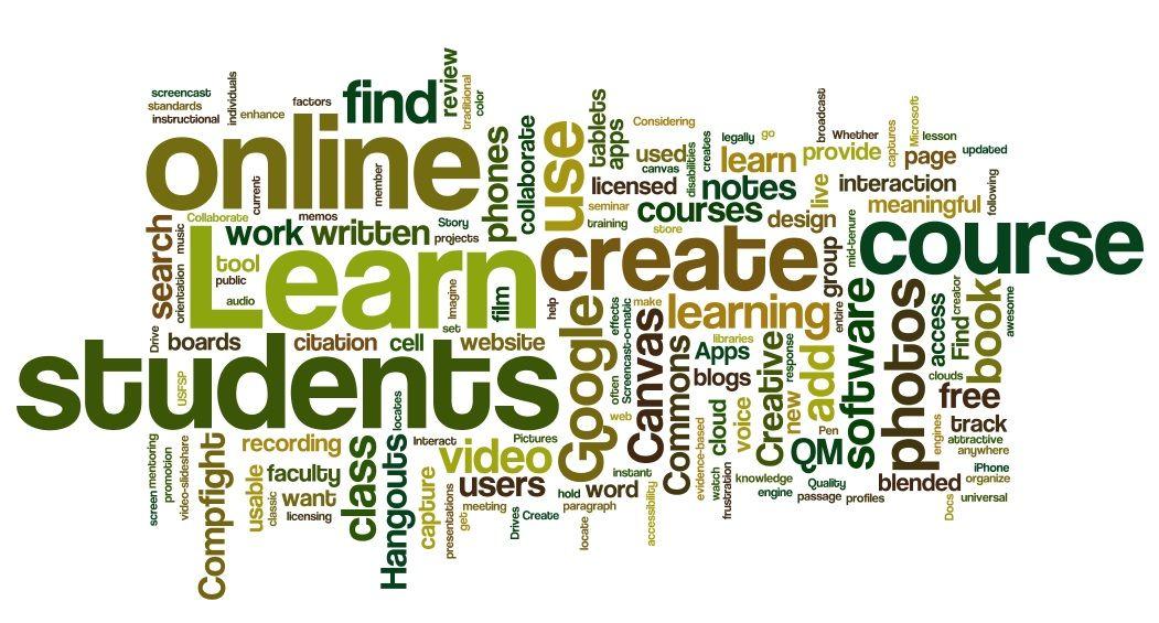 Wordle - Word cloud creator   Multimedia Design   Pinterest   Word ...