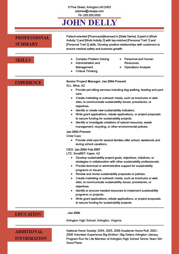 Resume Samples For Professionals Impressive Good Resume Sample Template Builder Pazctk Professional Teteashx .