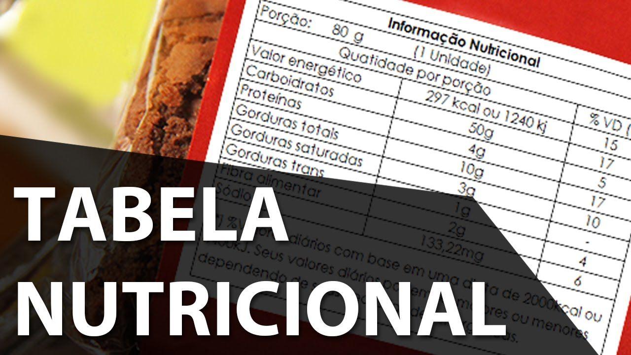 tabela nutricional alimentos completa excel
