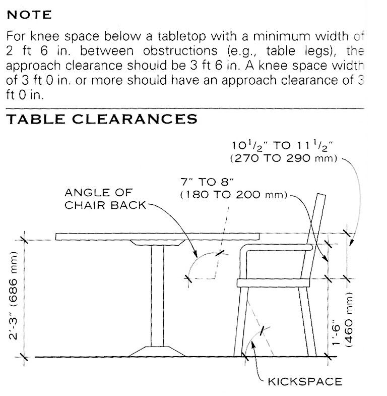 Architectural Standard For Dining Google Search Dining Table Dimensions Dining Table Height Dining Room Bench