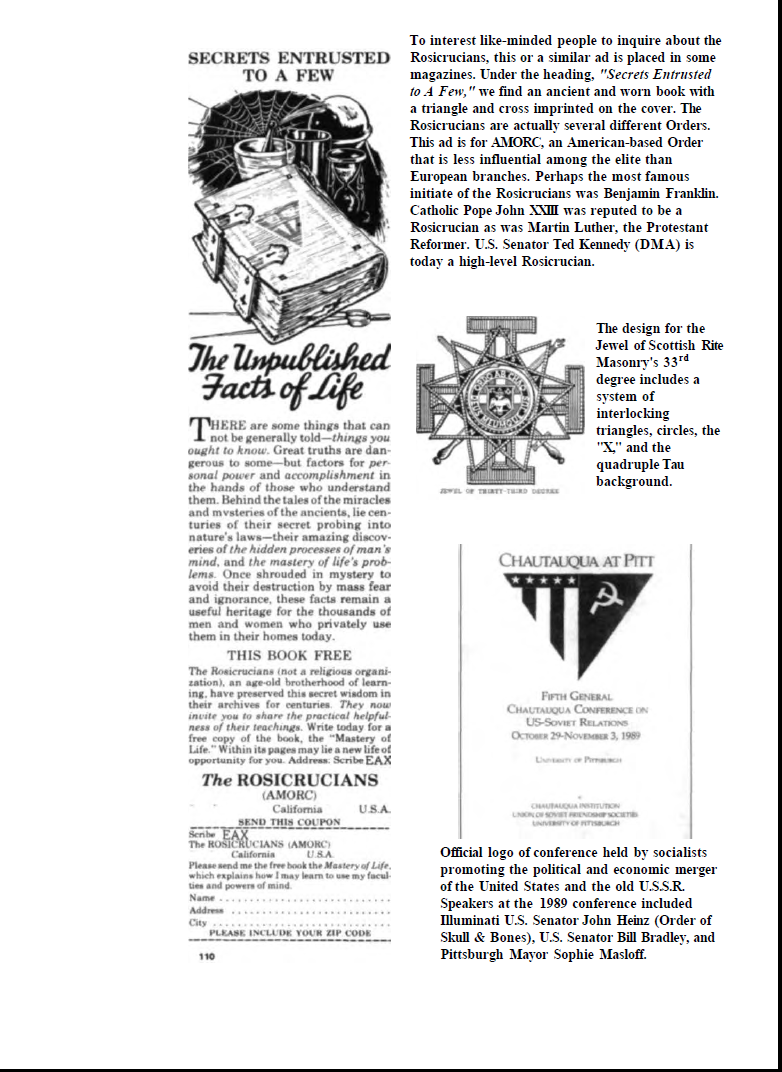 Who are the Illuminati Society, signs, secrets 74
