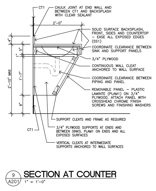 Commercial Sink Vanity Counter S9 Technical Info