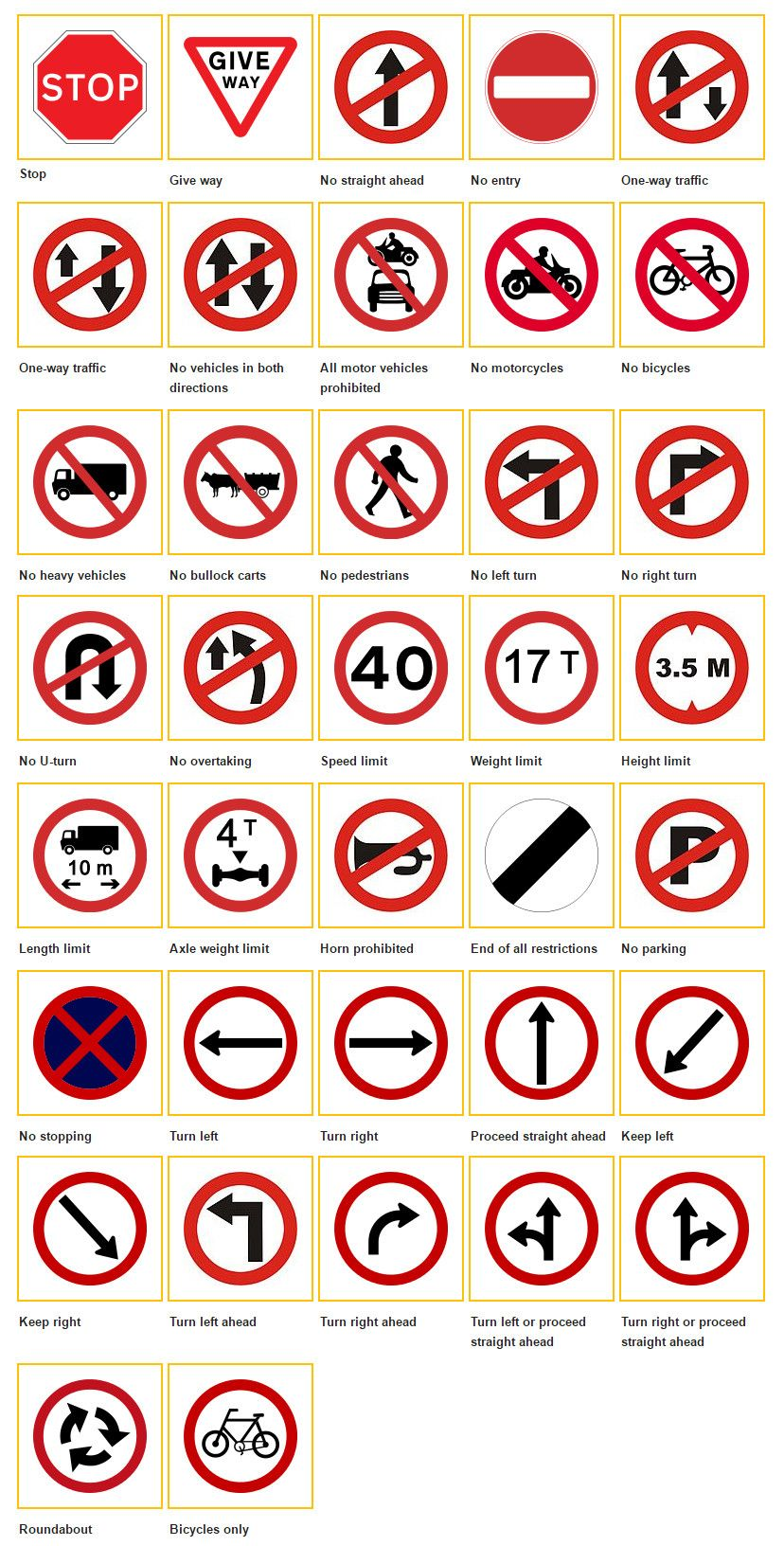 traffic signs for drivers license test india