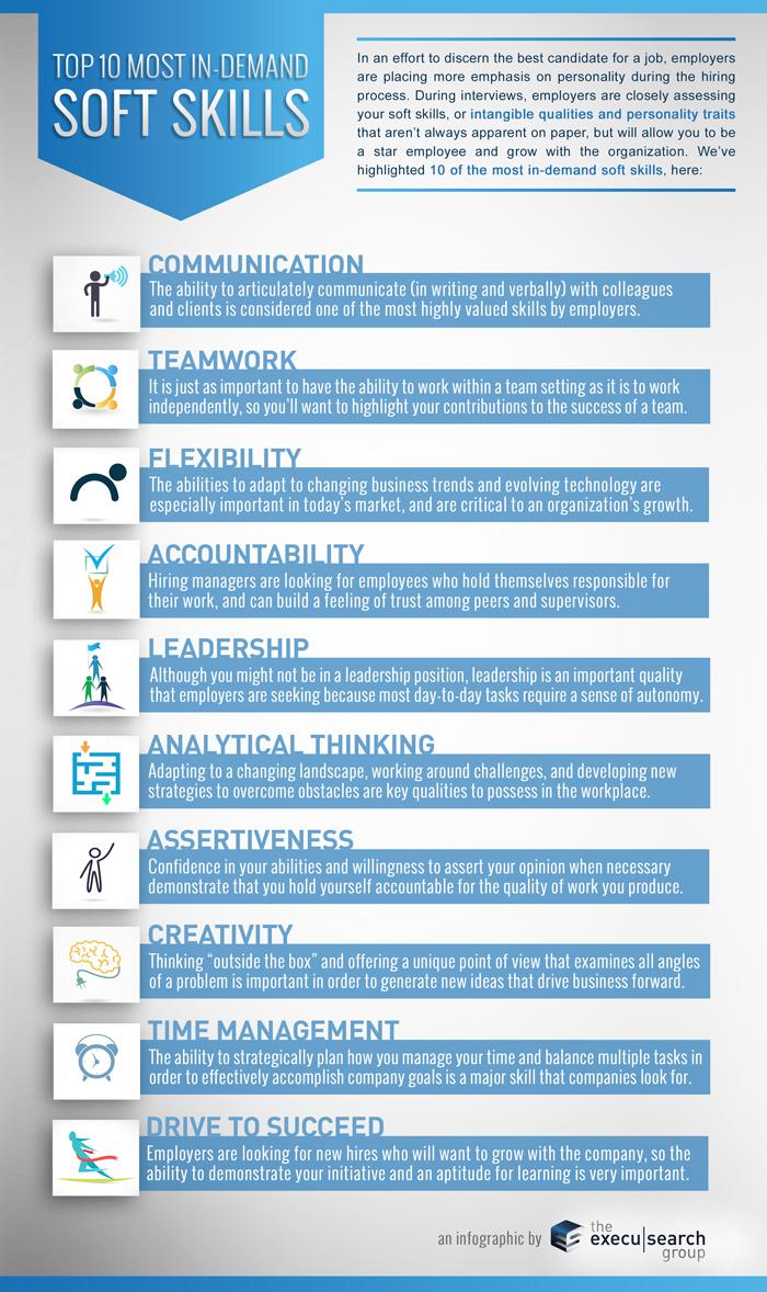 Essential Soft Skills That Enhance Your Value Inforgraphic Marketing De L Entreprise Recherche Emploi Apprendre L Anglais