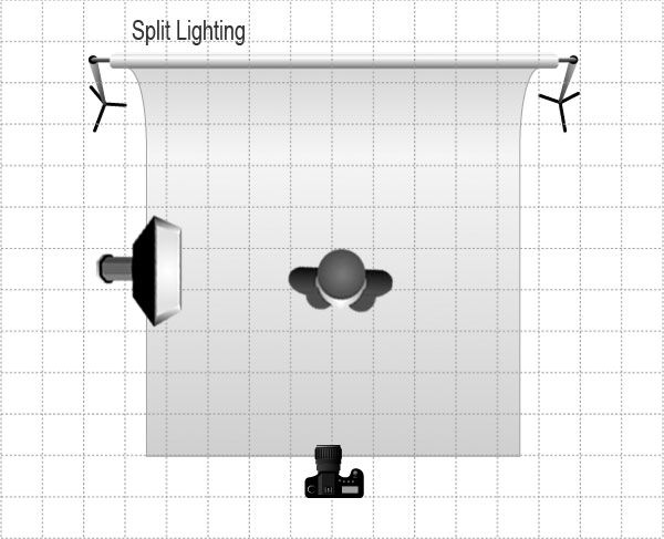 split light diagram bing images sets pinterest split rh pinterest co uk Rembrandt Lighting Portrait Photography Rembrandt Portrait Lighting Setup Examples