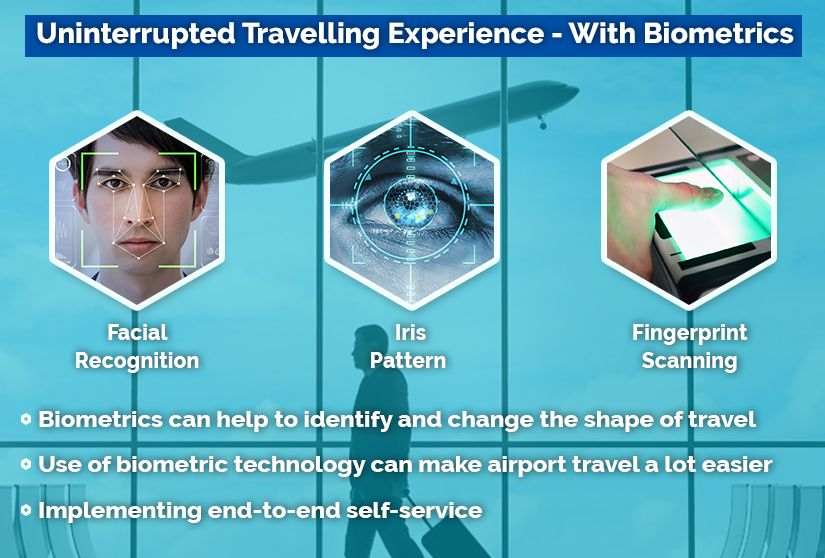 Blog Biometric Devices Manufacturer In Delhi Biometrics Technology Biometrics Biometric Devices