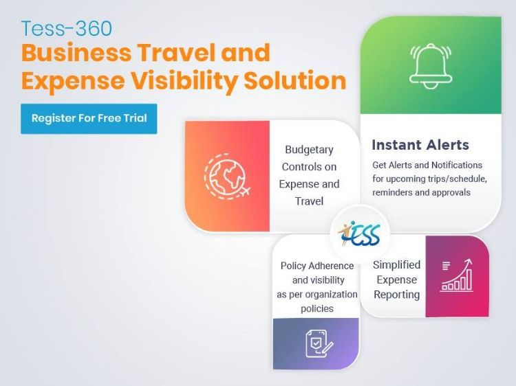 Tess 360 offering best travel and expense management