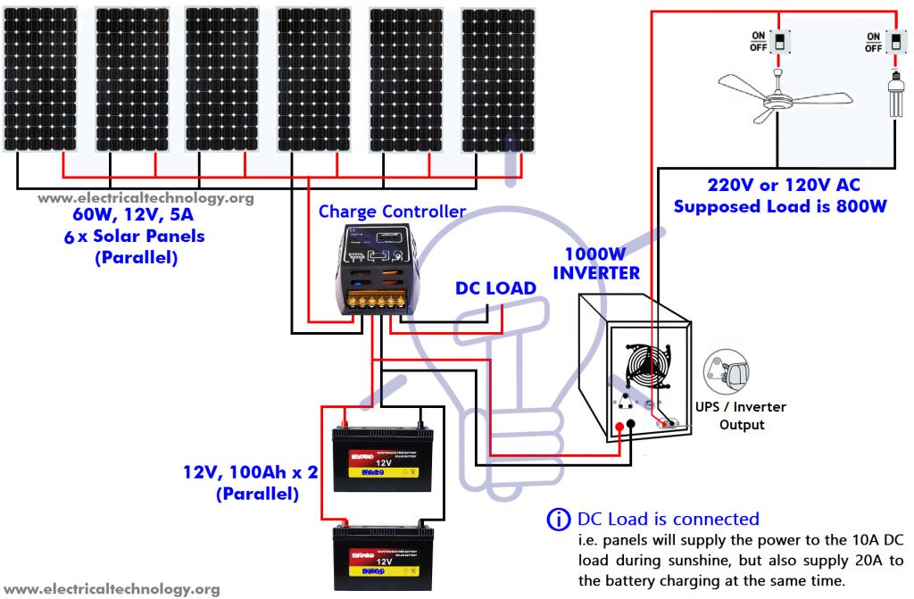 How Many Solar Panels Batteries Inverter Do I Need For Home Solar Panels Solar Panel Installation Solar Energy Panels