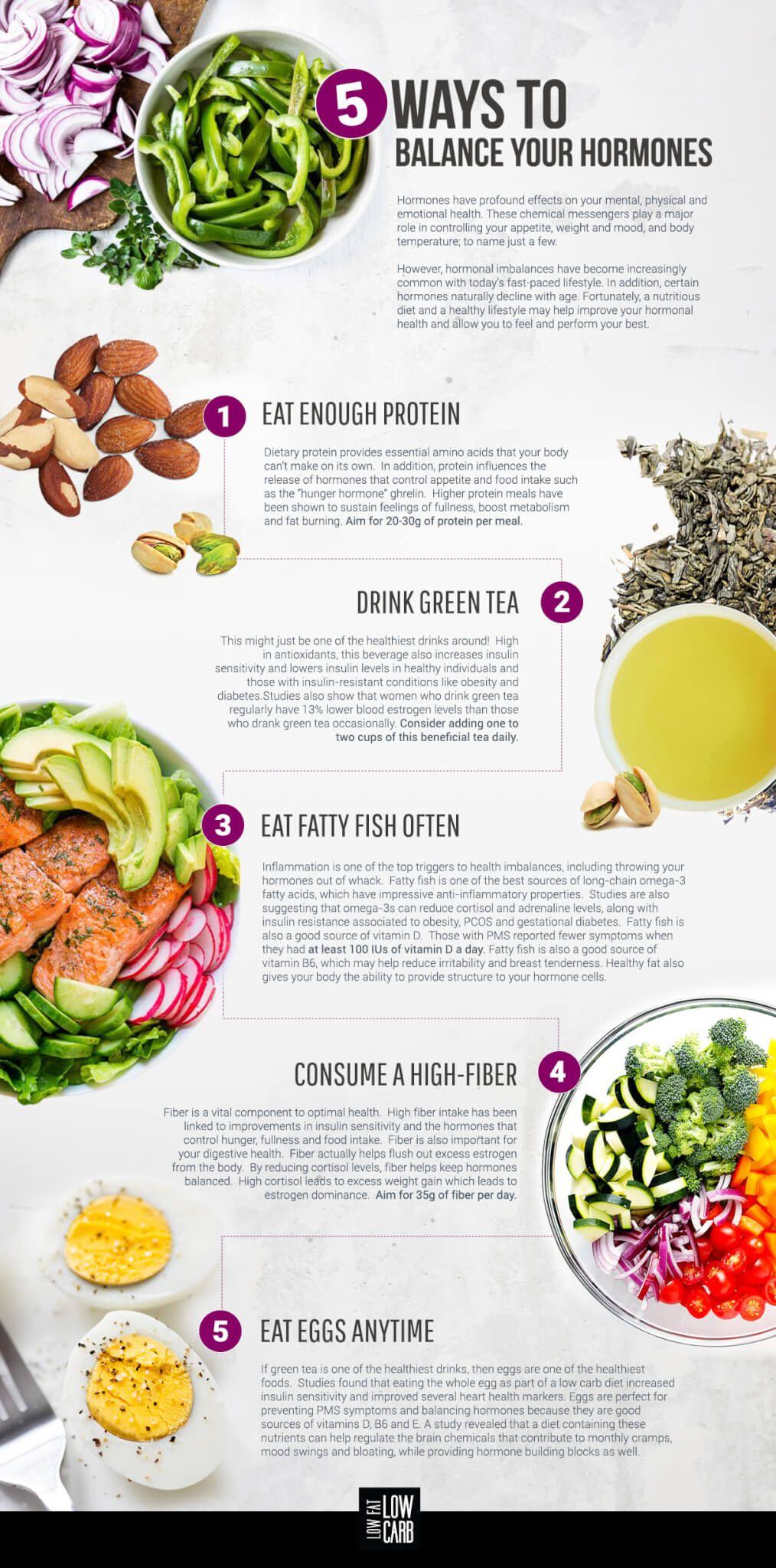 48++ Food for hormonal imbalance ideas