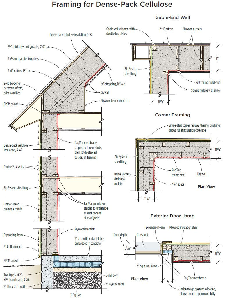 Building A Tight House Gazebo Plans Passive House Design Diy Gazebo