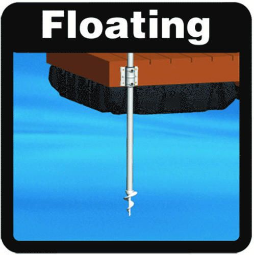 Menards Page Not Found 404 Floating Dock Boat Dock Building A Floating Deck