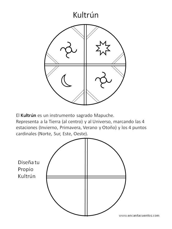 El Kultrún Es Un Instrumento Sagrado Que Representa El Universo Y La