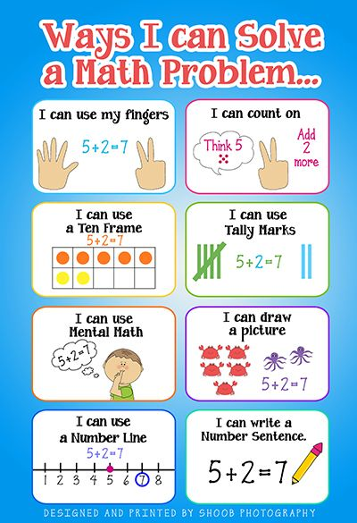 FREE Poster for CA Schools: Ways I can Solve a Math Problem ...