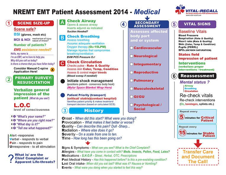 medical assessment emt cheat sheet - Google Search EMT thatu0027s me - assessment