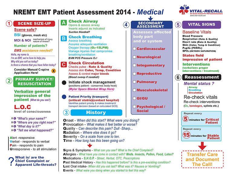 medical assessment emt cheat sheet - Google Search | EMT