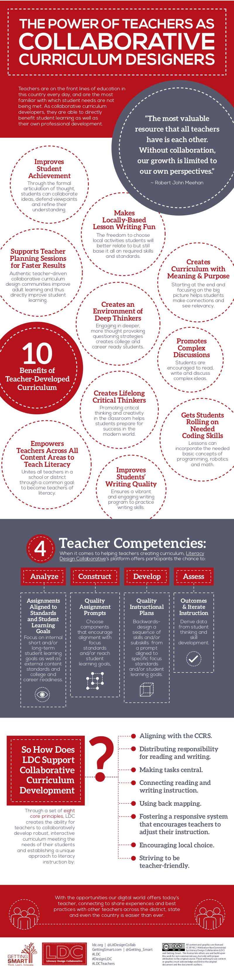 Teachers are on the front lines of education every day, and are the most familiar with which student needs are not being met and preventing them from being successful.