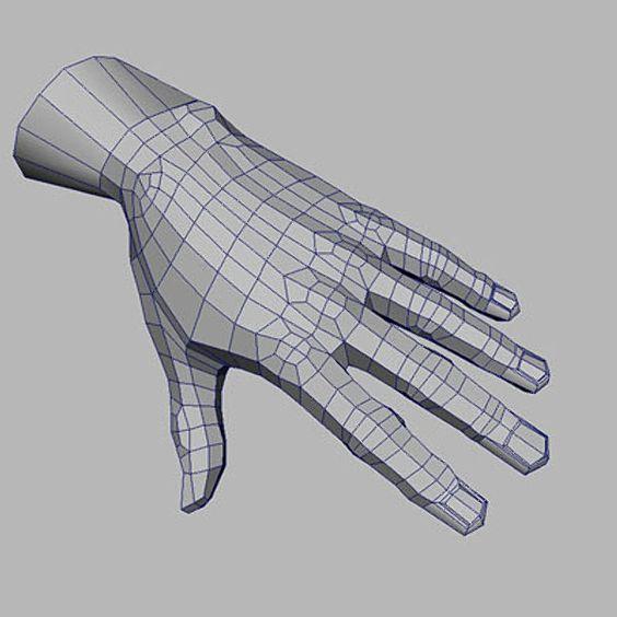 hand topology Zbrush, Character modeling, 3d model