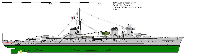 Crucero Ligero Eugenio di Savoia 1936.