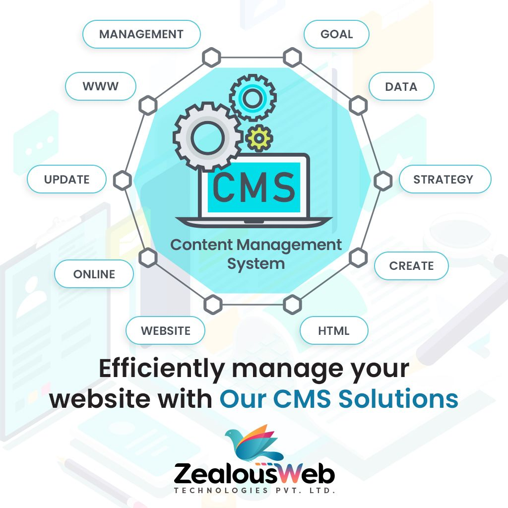 Content Management System App Development Companies Web Development Design Content Management System