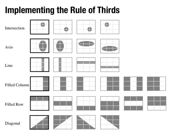 Efflam Mercier On Twitter Basic Design Principles Principles Of Design Composition Design