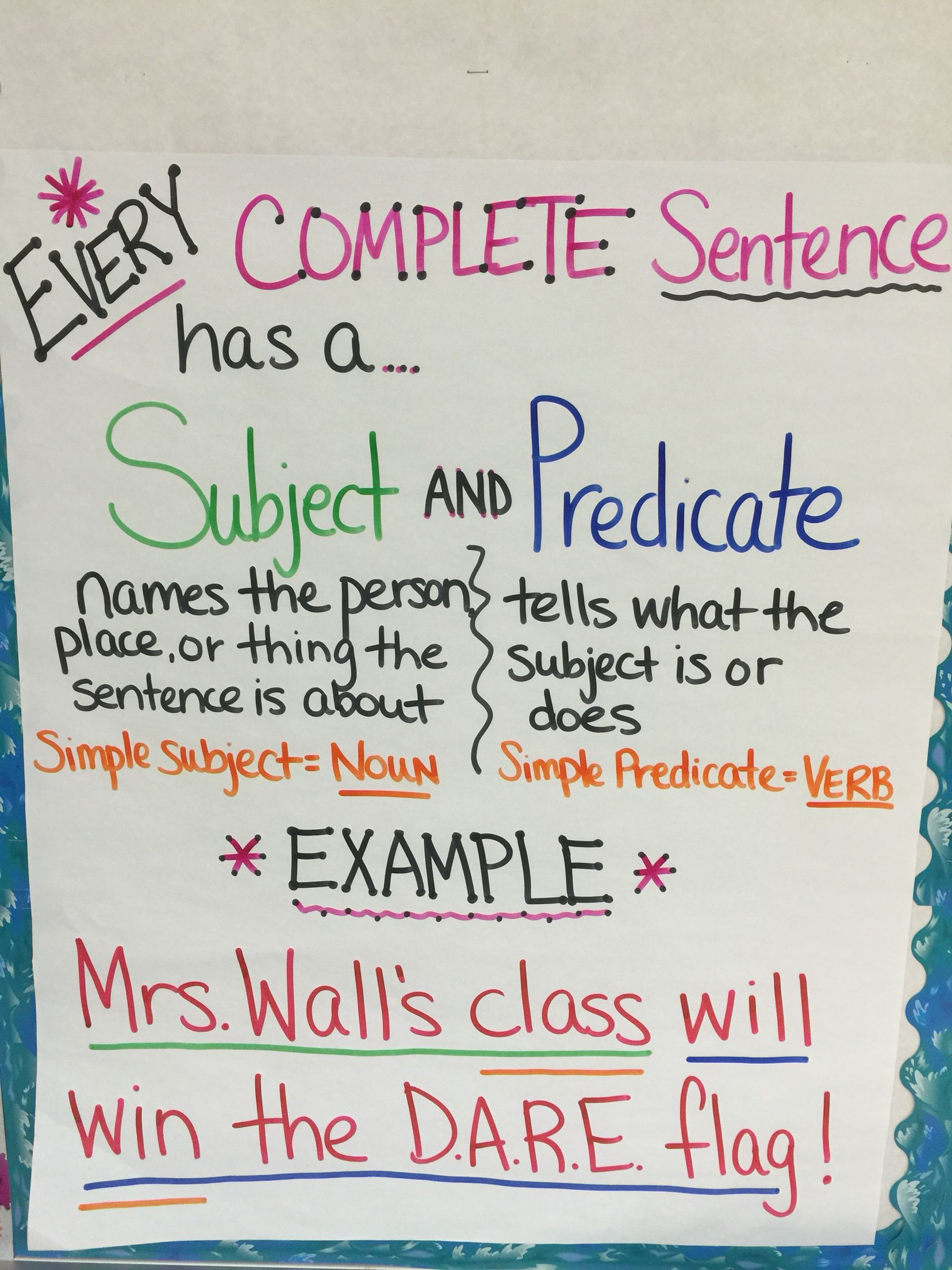 Subject And Predicate Anchor Chart Subject And Predicate Grammar Anchor Charts Simple Subject And Predicate [ 2208 x 1656 Pixel ]