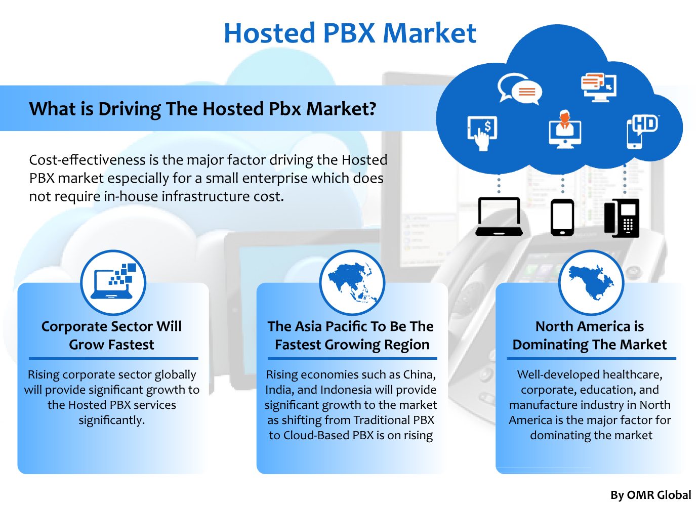 Hosted Pbx Market Size Share Trends Growth Industry Analysis