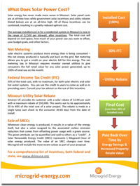 General rules of thumb for pricing solar for your business.