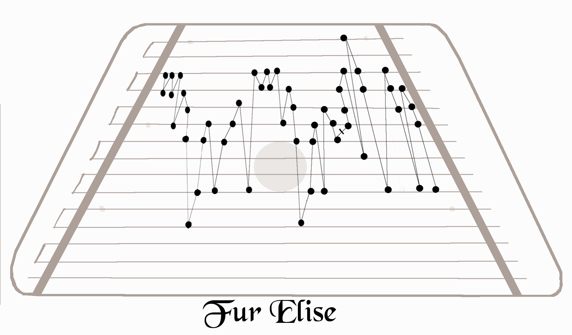 picture relating to Free Printable Lap Harp Sheet Music titled Pin via Starr Velez upon Lap Harp Audio strategies inside 2019 Tunes