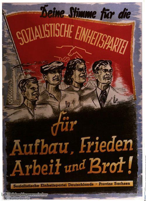 The Communist Parties