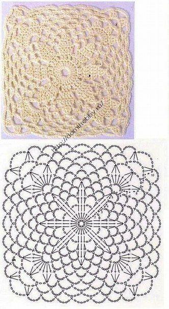 Pin von ianwar9_ auf crochet Pattren ✨ . | Pinterest | Rechteck ...