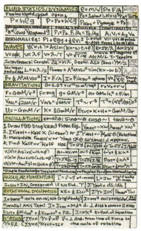 pin  steven zeimbekakis  advanced physics math physics mathematics physics cheat sheet