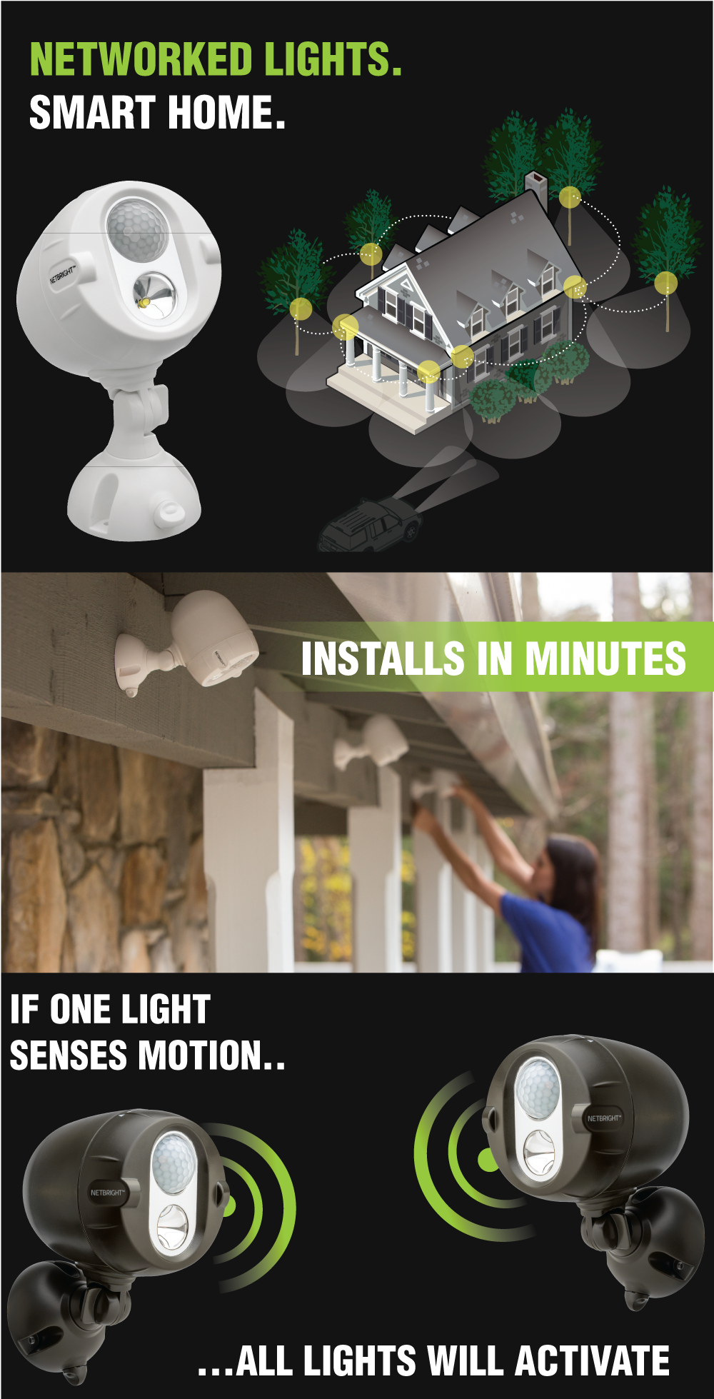 Something every home needs change the way you protect your home mr beams wireless led spotlight with netbright technology wireless outdoor lightingmotion lights outdooroutdoor security workwithnaturefo